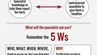 Know your journalist